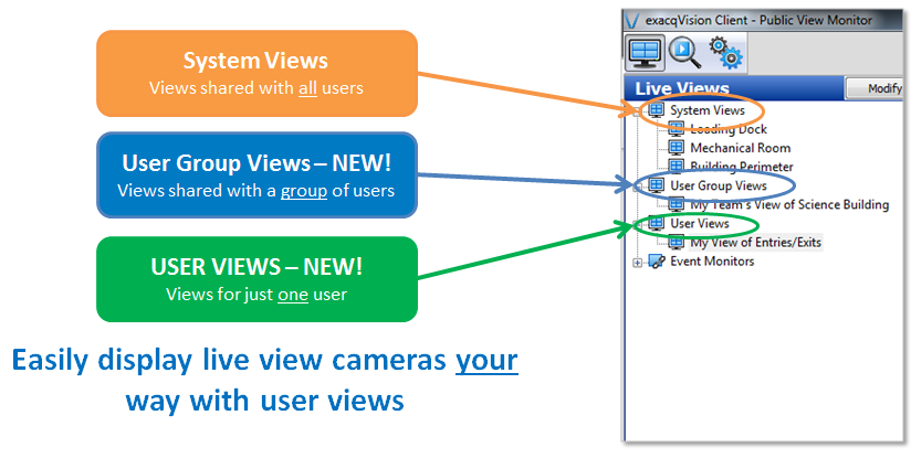 User Views