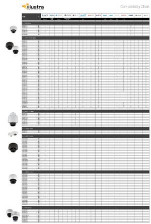 Illustra-Compatibility-Chart_11232015_Small