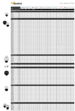 Illustra-Compatibility-Chart_11232015_Small