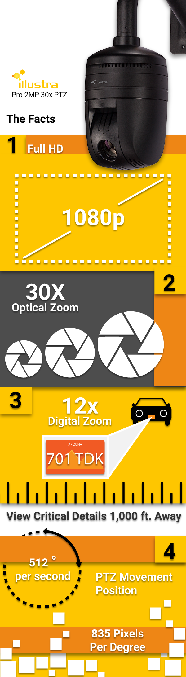 Illustra Pro 2MP 30X PTZ Infographic