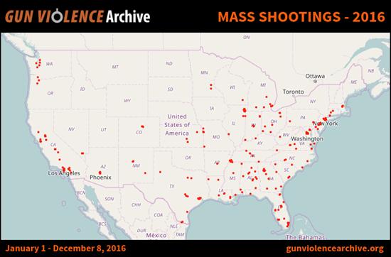 Mass Shootings in US